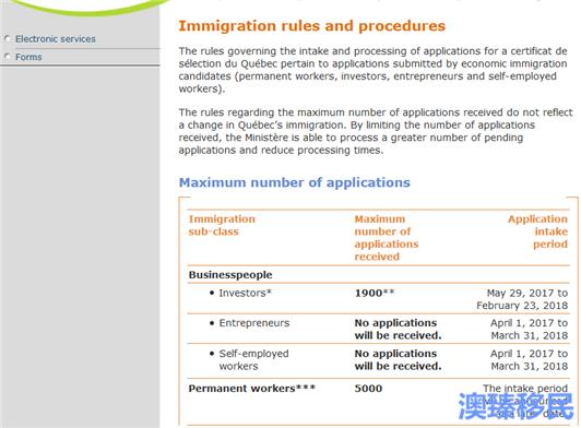 2017加拿大魁北克投资移民配额有限申请从速456.png