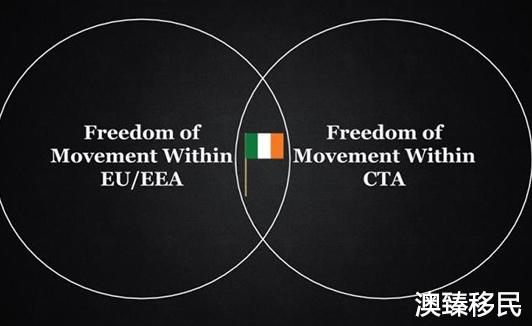 爱尔兰移民最新政策有何变化,所需条件包括哪些呢2.jpg