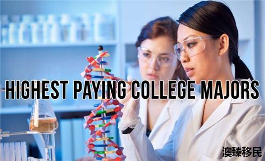 美國大學薪資最高和最低專業排名出爐,留學美國選什么專業好1.png